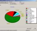 Squid Efficiency Analyzer Screenshot 0