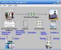 Donarius Church Management Software Screenshot 0