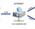 Online Desktop Presenter Screenshot 0