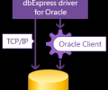 dbExpress driver for Oracle Screenshot 0